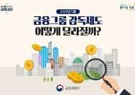 '김상조표' 금융그룹감독법 제정 입법예고…삼성·미래에셋 등 6개 그룹 대상