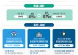 모든 학생에 재난지원금 10만원… '포스트 코로나' 긴급예산 편성 부산교육청