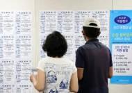 [보고]코로나 충격 석달…5월 취업 39만명 줄고 실업률 최악