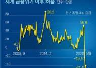 """실업자 128만명 최악인데, 홍남기 """"고용 개선돼 다행"""""""