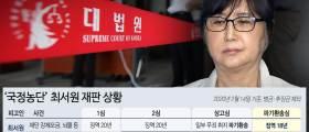 [미리보는 오늘] 20년→18년→?…대법, '투명인간·비선실세' 최순실 재상고심 선고