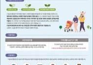 아동권리보장원, 스마일게이트와 함께시설보호, 그룹홈 아동 지원