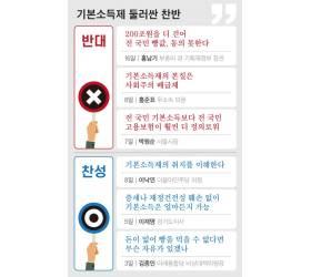 """""""기본소득 동의 못한다""""…정치권에 두번째 반기 든 홍남기"""