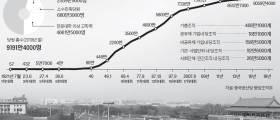 [<!HS>차이나<!HE><!HS>인사이트<!HE>] 중국 일으킨 마오, 배불린 덩샤오핑, 강대국 만든 시진핑