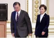 """文대통령 """"의지"""" 노영민 """"강력""""···정부 '집값 잡기' 다급해졌다"""