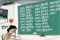 [회룡 만평] 7월 8일