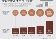 다주택자·수퍼개미…부자 핀셋증세 최소 3조8000억