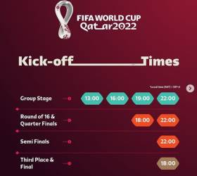 11월 시작해 12월 끝난다, 내후년 카타르서 첫 '겨울 월드컵'