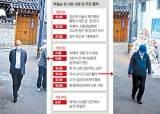 형사부 최대 부서에 '박원순 피소 누설 의혹' <!HS>사건<!HE> 배당…검찰, 직접 수사하나