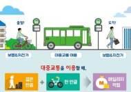 서울 주민 버스·지하철 30% 싸게 타세요