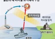 '미사일 요격' 미련 갖는 日…'적기지 공격'엔 반대 여론 55%