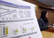 韓 기대수명 OECD 평균보다 2년 높아...외래진료 최다, 병상·장비 다보유