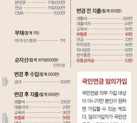 [<!HS>반퇴시대<!HE> 재산리모델링] 부산 아파트 분양권부터 팔아라…매각 대금은 증여를