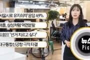 [뉴스픽] 행정수도 이전, 서울 유지 49% vs 세종 이전 42%