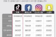 [원터치 경제] 미중 사이버패권 다툼으로 번진 틱톡의 영토 팽창