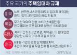 """""""어린 자녀 많나"""" """"애완견 키우나"""" 세입자 면접시대 온다"""