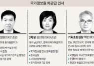 국정원 첫 여성 차장 발탁, 3차장에 7급공채 출신 김선희