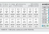 [오늘의 날씨] 8월 5일