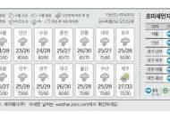 [오늘의 날씨] 8월 6일