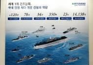 경항모 이어 핵잠수함 도입까지···軍 예산 60조 시대 열린다