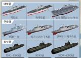 [view] 5년간 300조 <!HS>군비<!HE>증강, 핵잠수함도 추진