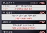 """코스피 2년2개월 만에 2400, 증권사들 """"2500 간다"""""""