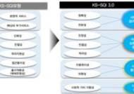 한국서비스품질지수(KS-SQI), 20주년 맞아 대대적 개편