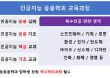 서울과기대 '인공지능응용학과' 신설, 신입생에 4년 전액 <!HS>장학금<!HE> 지급