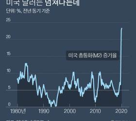 [원터치 경제] '인플레이션 대<!HS>논쟁<!HE>'