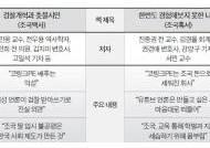 진보 인사의 정부 비판…'조국 흑서' 발간 첫날 5000부 매진