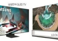 LG OLED, 코로나에 경쟁사 추격까지…하반기 '고지전' 벌인다'