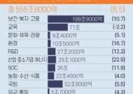 """통합당 """"2022년 나랏빚 1000조, 5년짜리 정부가 재정 거덜"""""""