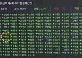 """여야 """"환영"""", 정의당·기본소득당 반응은 '싸늘'…용혜인 유일 반대표"""