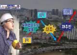 예능서 부동산 투기 조장? '돈벌래' 논란에 김구라 한마디