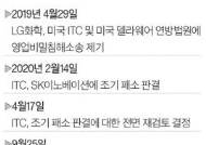 """""""SK 증거개시 의무 위반""""…영업비밀 침해 최종판결 내달 26일로 연기"""