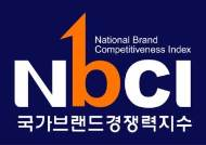 [2020 국가브랜드경쟁력지수]서비스업 파리바게뜨, 제조업 설화수 1위