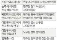 """""""공공기관 임원 17% 캠코더 인사로 추정"""""""