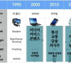 [트랜D]<!HS>사물인터넷<!HE>이 확 바꾸고 있는 제조업 환경