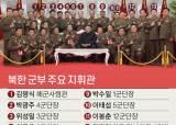 95년 김정일 제거하려했던 북한군 6군단, 영원히 제거됐나
