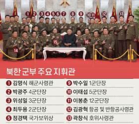 95년 <!HS>김정일<!HE> 제거하려했던 북한군 6군단, 영원히 제거됐나