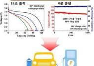 """포스텍 고성능 배터리 소재 개발…""""전기차, 6분이면 90% 충전"""""""
