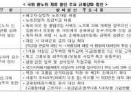 """한경연 """"21대국회 고용・노동법안 10개 중 7개는 규제 법안"""""""