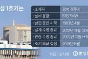 """""""터질 게 터졌다""""…월성1호 폐쇄에 따른 직접 손실 5652억원"""
