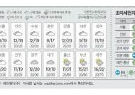[오늘의 날씨] 10월 21일