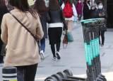 [단독]반년간 1500만번 탔다, 어느새 '교통수단' 된 킥보드