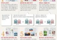 """""""한국 편가르기 극심"""" 86% """"정권 열혈지지층 탓"""" 72%"""