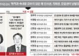 [view] 검사 열명 중 한명 '댓글 연판장'…디지털 검란 확산