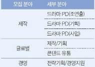 [알림] JTBC스튜디오 신입사원 뽑습니다