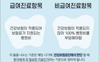 [더오래]치과 병원마다 임플란트 비용이 들쭉날쭉인 이유