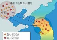 중국 미세먼지, 이틀 뒤 서울에…한·중 공동연구로 확인